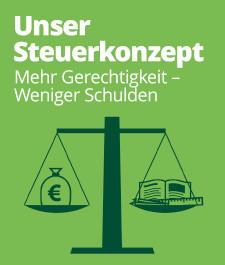 Das Grüne Steuerkonzept